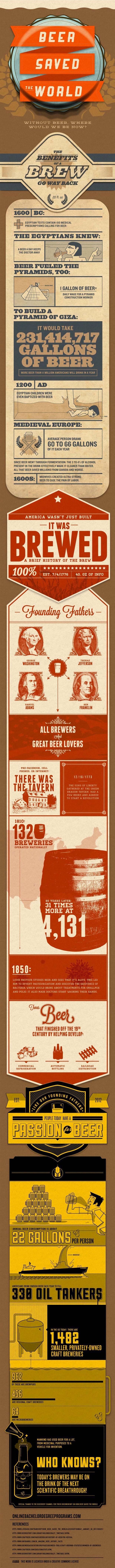 wie bier die welt rettete