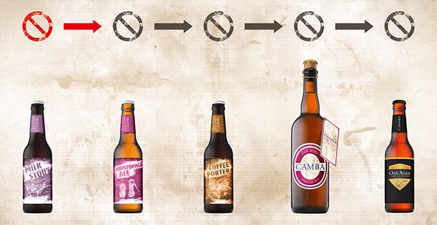 camba-biere-verboten